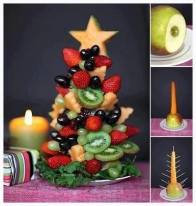 съедобная елочка из разных фруктов